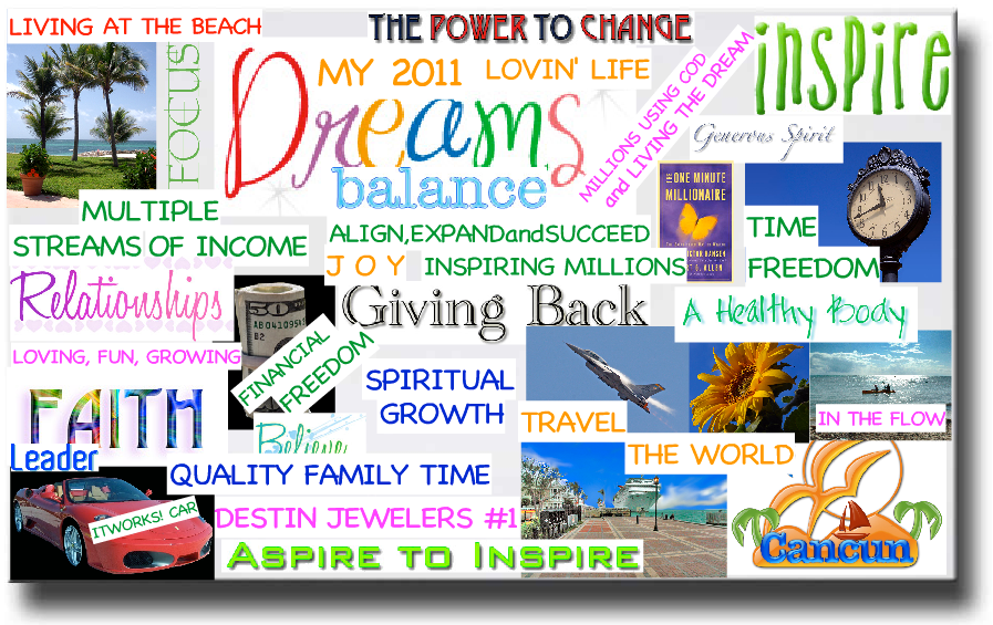 Create an Inspirting Vision Board with iClicknPrint